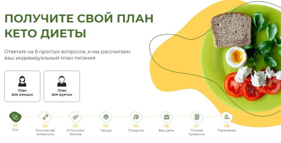Онлайн курс «KETOPLAN» эффективный план похудения на КЕТО-диете